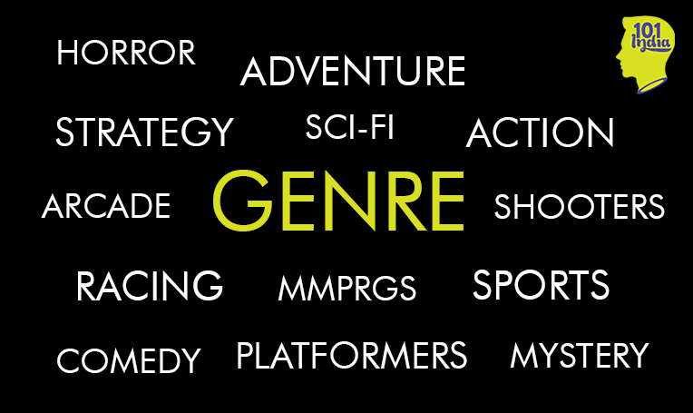 3A lot of genres of games, not a lot of time to play them. Image source: sikander-cinemascriptreview.blogspot.com